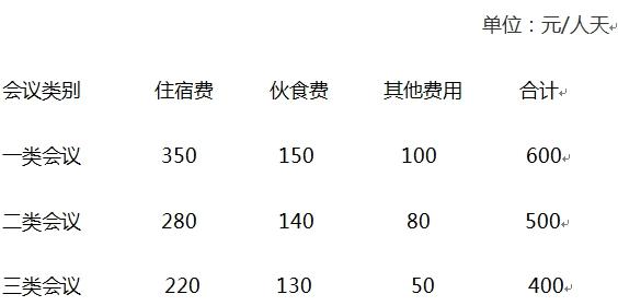 江苏省省级机关会议管理补充规定